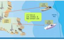 1300억원 규모 바다내비게이션을 잡아라....`e내비` 사업 수주 대전 스타트