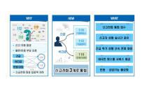 KT, 긴급전화 통합사업 계약 체결