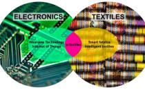 [ID테크 리포트] 급부상하는 전자섬유(e-textile) 산업