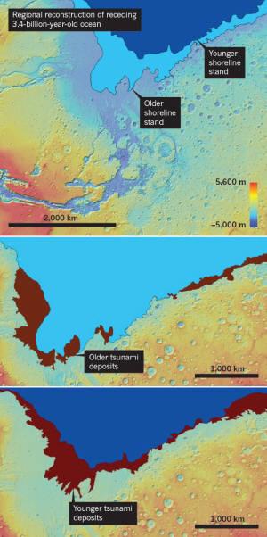 화성의 과거 해안선을 나타낸 이미지