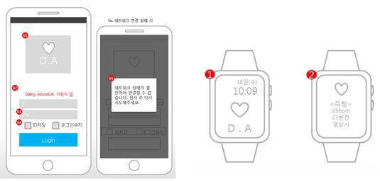 `한길만 판다` 팀이 선보인 `DA`는 웨어러블 기기 앱으로 데이트 폭력을 방지하고자 구상됐다.