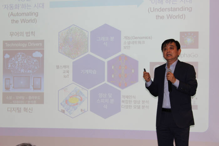 이강윤 한국IBM 상무가 27일 서울 역삼동 한국과학기술회관에서 열린 `2016 임베디드 소프트웨어(SW)&웨어러블 컨퍼런스`에서 강연하고 있다.