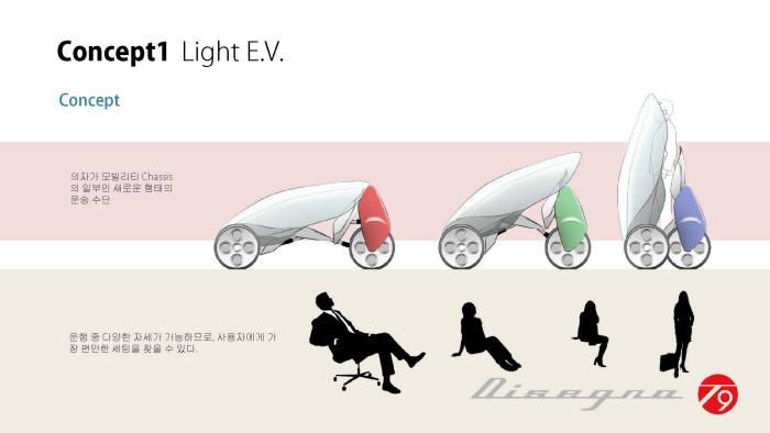 UNIST와 파워프라자 전기차 개발 디자인.