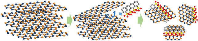 볼밀링 공정을 통해 질화붕소를 BNNP로 박리하는 공정 흐름도.