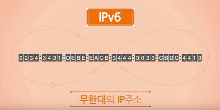 SK텔레콤 IPv6 사용자 600만 돌파···이용률 증가세 빨라진다