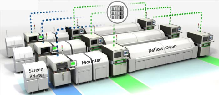 표면실장기술(SMT) 공정 스마트팩토리 개념도