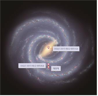 KMTNet으로 발견한 외계행성계의 우리은하 내 위치