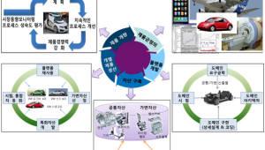 (14)21세기 제조혁명 SSPL