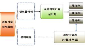 (30)R&D대혁신