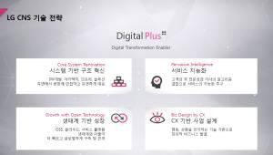 LG CNS, `포화한 IT서비스 시장 넘을 방법은`