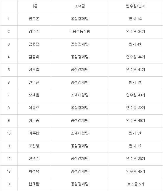 민변·바꿈 청년창업지원사업 참여 변호사