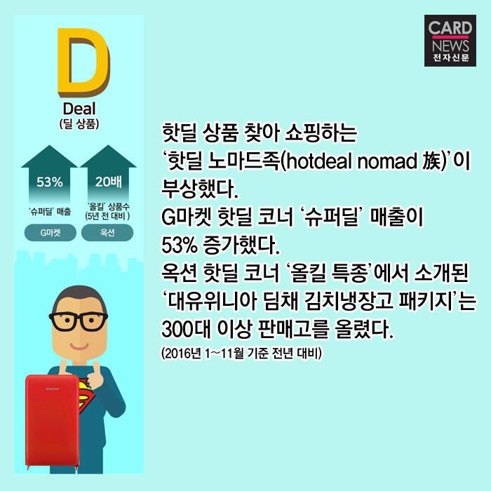 [카드뉴스]작년 온라인쇼핑 키워드는 `DRAMA`