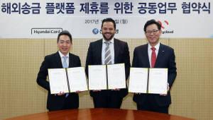 신한은행, 현대카드와 해외송금 플랫폼 제휴 협약