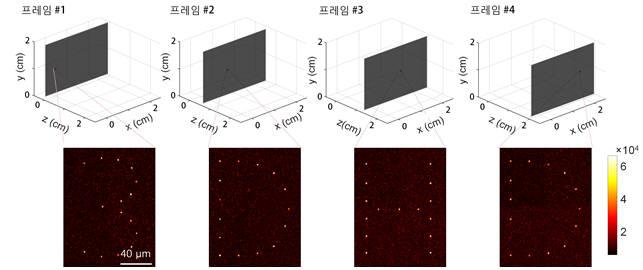 KAIST 연구팀이 구현한 3차원 홀로그래픽 이미지.