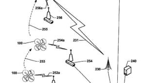[IP노믹스] 퀄컴 드론 특허...구매자 인증 거쳐 배송