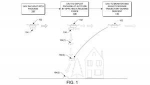 [IP노믹스]아마존, `낙하산 택배` 드론 특허 등록