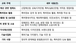 [IP노믹스]`방문형` IP교육 참여업체 모집..23일부터