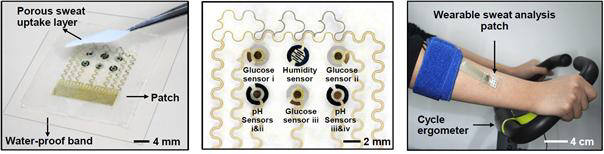 피부부착 패치형태의 비침습적 당센서 시스템(좌), 패치 내 센서구성(중), 패치를 활용한 땀 속 당 모니터링 과정(우).