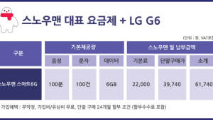 세종텔레콤 스노우맨 `LG G6` 출시