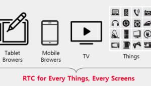 SK텔레콤, 사물인터넷(IoT) 기기 활용 음성통화 기술 상용화