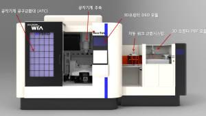 현대위아, 3D프린터 시장 진출…공작기계와 ''하이브리드 가공기'' 개발