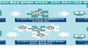 경기도, 일자리 창출 기업에 비트코인 준다