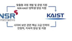 KAIST-국보연 '최정예 보안인력 키운다'
