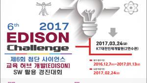 KISTI, 제6회 첨단 사이언스 교육 허브개발 SW 활용 경진대회 개최