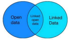 {htmlspecialchars([이슈분석]데이터 품질·활용 좌우하는 LOD(Linked Open Data))}