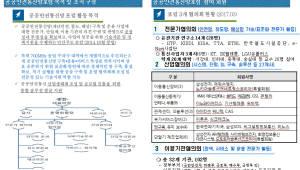 재난망 사업 조속 추진 공식 촉구···후속 조치도 강구