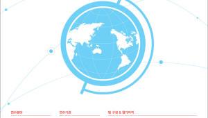 한의학연, 미래인재육성 '글로벌 원정대' 모집