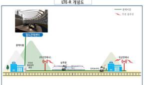 [ICT시사용어]철도통합무선망(LTE-R)