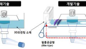 재료연, 세계 최초 다종·이종 세라믹 3D프린팅 기술 개발
