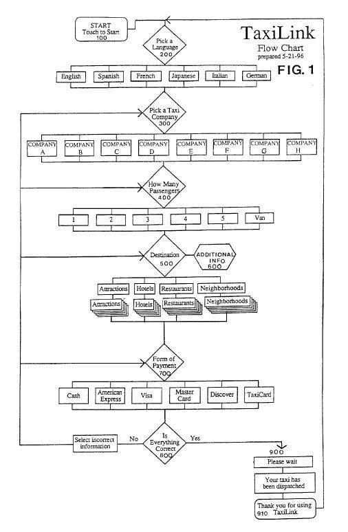 특허(등록번호: 5,973,619)에 기술된 차량 파견 순서도 / 자료:미국 특허상표청(USPTO)