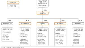 원익IPS, 테라세미콘 합병 잠정 중단…장비·재료 분야 지주사 체제 완성