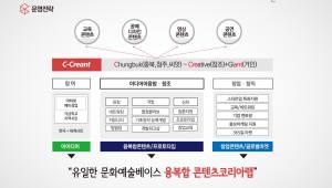 청주첨단문화산업단지에 '충북콘텐츠코리아랩 조성'...5년간 국비 등 115억원 투입