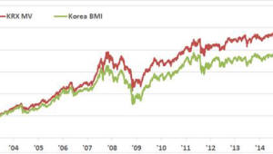 한국거래소, 'KRX 최소변동성지수' 22일부터 발표
