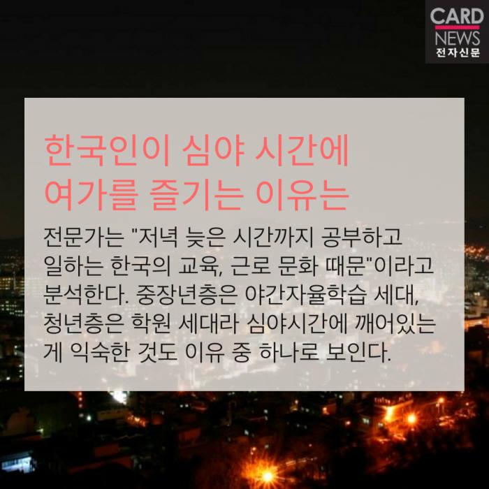 [카드뉴스]밤새 먹고 떠들고...빅데이터로 분석한 올빼미족