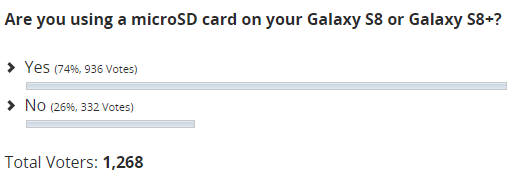 '갤럭시S8' 마이크로 SD카드 얼마나 사용할까?