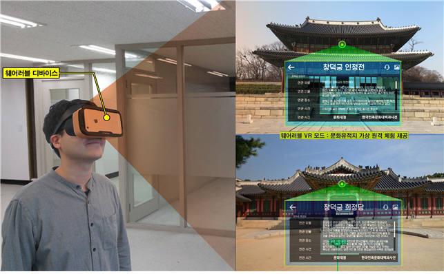 케이 컬쳐 타임 머신의 모바일 증강현실 기능 구동화면