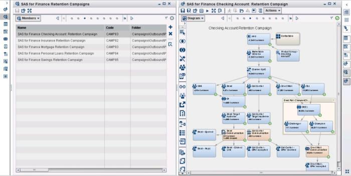 하나투어가 도입한 SAS 마케팅 자동화 솔루션 실행 화면 이미지.