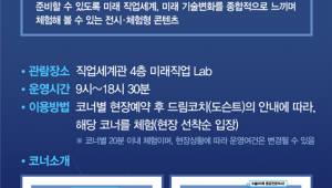 {htmlspecialchars(한국잡월드, 4차 산업혁명 시대 '미래직업 랩(Lab)' 개관)}