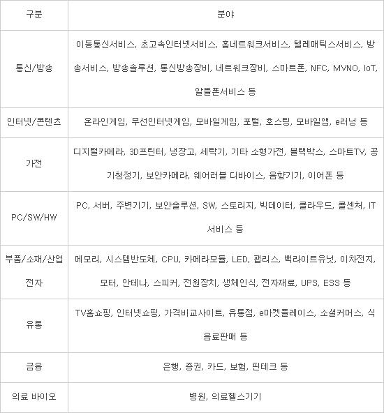 [알림]2017년 상반기 인기상품