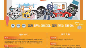 IITP, K-글로벌 스마트 디바이스톤 2017 개최