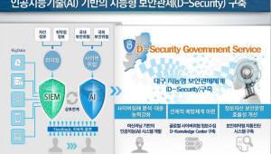 이글루시큐리티, 대구 AI기반 지능형 보안 관제 체계 구축