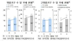 {htmlspecialchars(한은 금융안정보고서