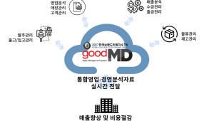 [케이스스터디]미니소코리아, 신세계아이앤씨 굿엠디 도입