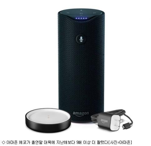 아마존의 AI 음성인식 기기 '에코'.