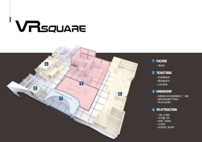 스코넥엔터테인먼트는 무선 VR구동 시스템과 다양한 콘텐츠를 바탕으로 국내외 대중의 VR체험기회를 확대제공할 수 있는 복합 테마파크형 공간 'VR스퀘어'로 선도적인 트렌드를 제시하고 있다. (사진=스코넥엔터테인먼트 제공)