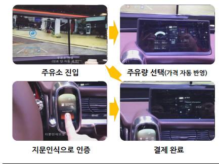 기아자동차가 CES2016에서 선보인 주유소 결제 서비스 플랫폼
